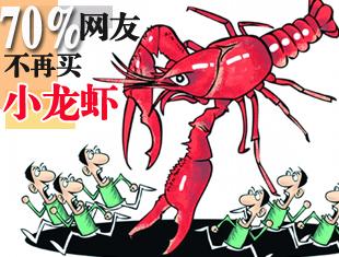 超七成网友表示不再购买小龙虾