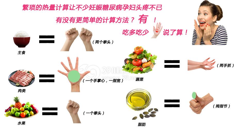 减重的四个步骤