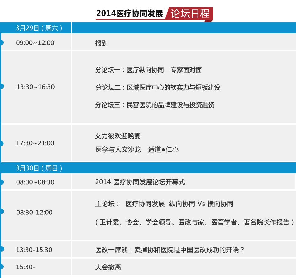 2014医疗协同发展论坛议程