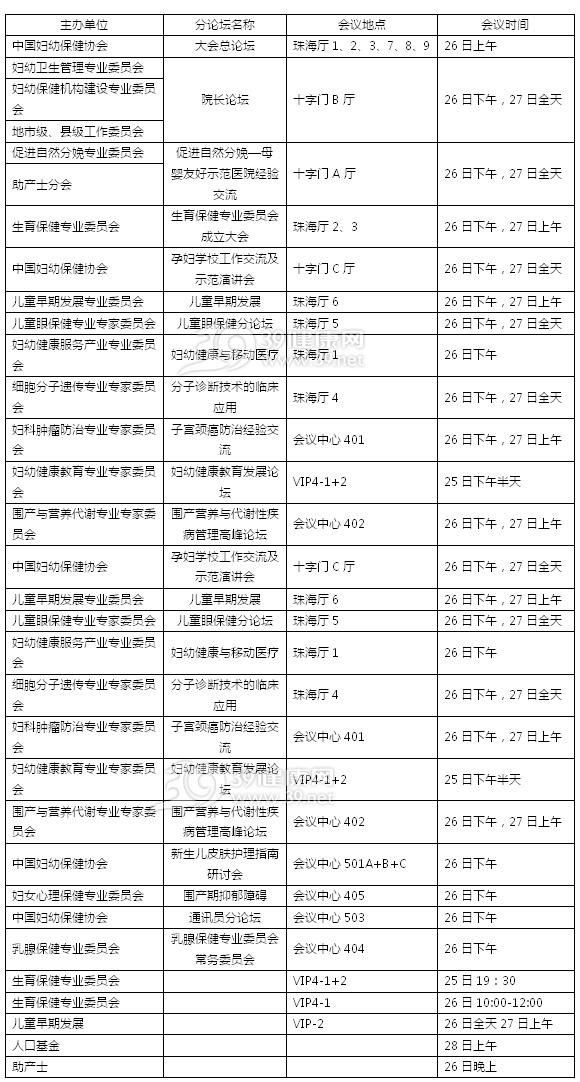 第六届中国妇幼保健发展论坛暨珠海国际妇幼保健展览会