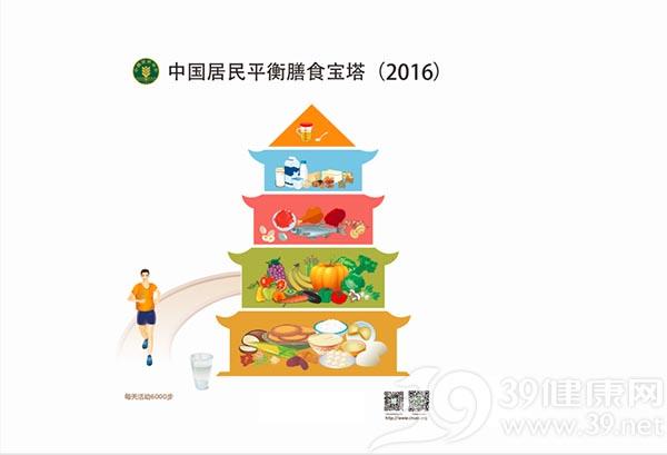 中国居民膳食宝塔(2016)