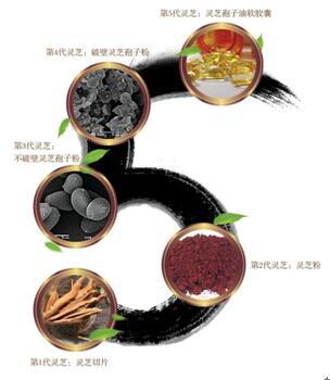 2011nm9a`izn�Nj�.i��Kɠ_癌症 白云山汉方 术后康复推荐产品    据《2011国际灵芝研究学术会议