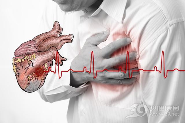 心绞痛是什么引起的