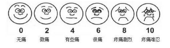wong-baker 面部表情疼痛量表图片