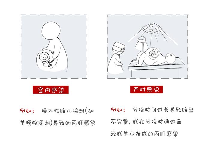 8母婴的传播0315_09