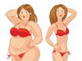 自测你该怎么减肥