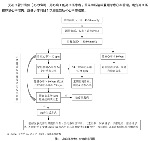电路 电路图 电子 原理图 500_470
