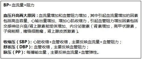 李笑天教授:妊娠期高血压危象(2.0)