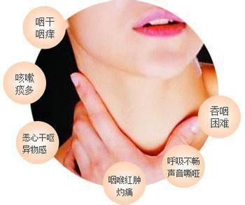 萎缩性咽炎