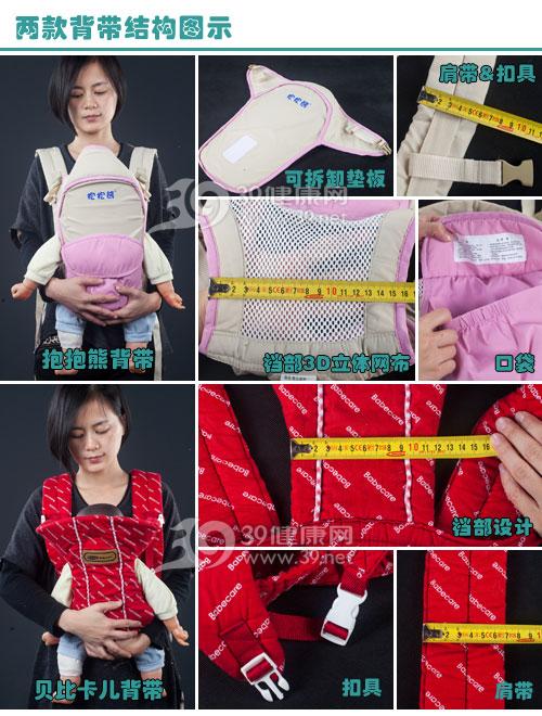 評測項目一-產品結構-背帶