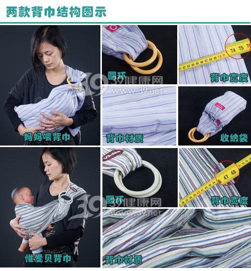 評測項目一-產品結構-背巾
