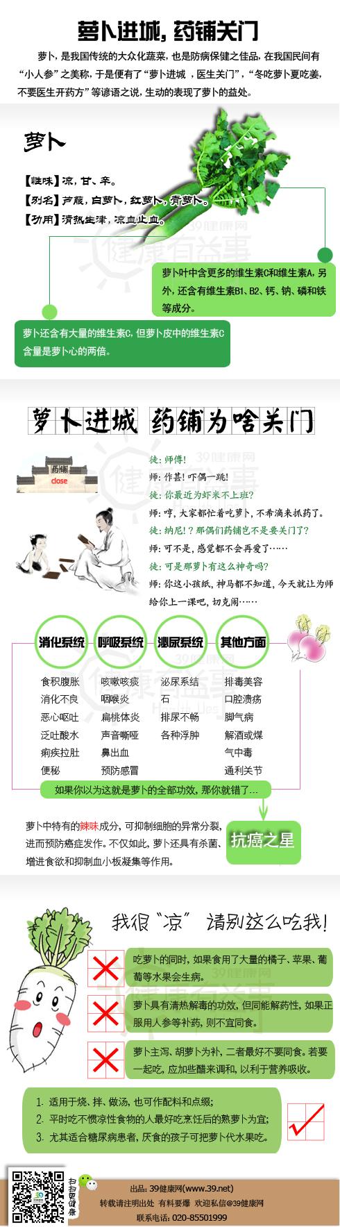 谚语养生(7)