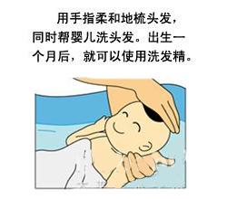 婴儿洗澡流程图