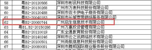 2015年度39排名截图(62名)