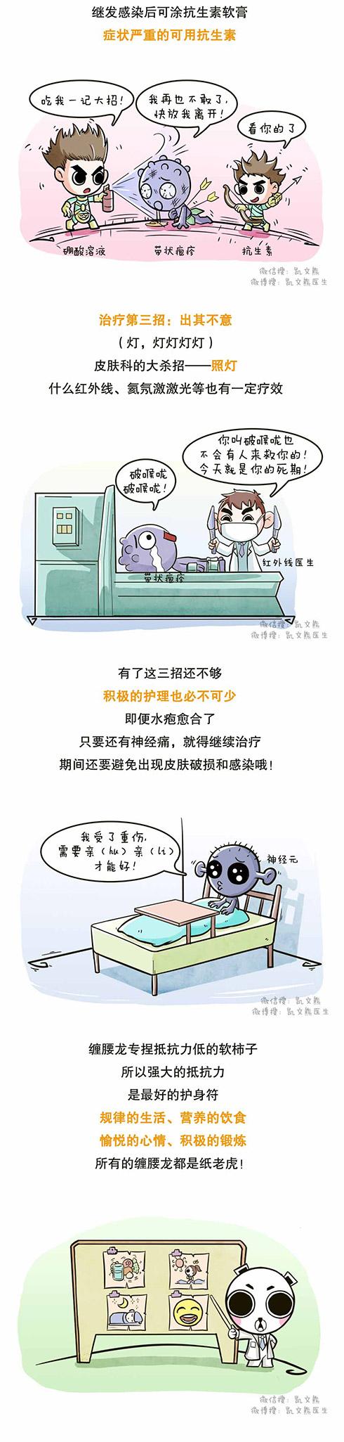 带状疱疹_05