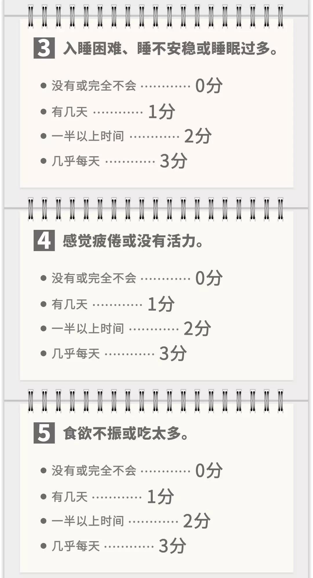 国际标准抑郁症测试题_手机搜狐网