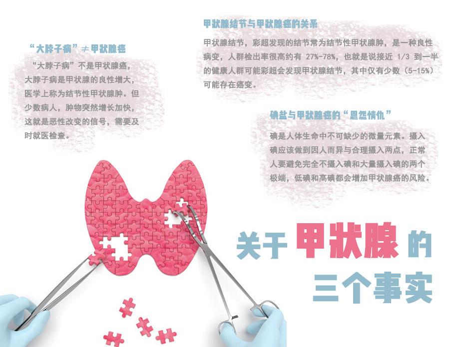 癌症真相与误区:女性易患甲状腺癌?