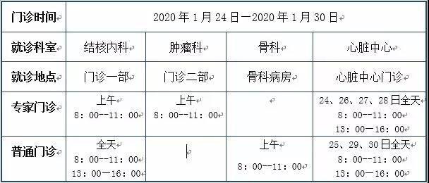 """北京胸科医院2020年""""春节""""期间出诊信息"""
