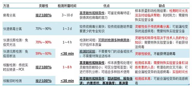 中国流感流行情况概要