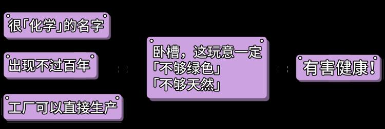 https://mmbiz.qpic.cn/mmbiz_png/b1DWhg4s4P1MYDNKKYwrDvJYkdjwCiayNeHpKicOGMJJ7IMA9Q3H8L4kPHS0jicNaVNGmgKKqwxUhrESnGvt6PRtw/640?wx_fmt=png