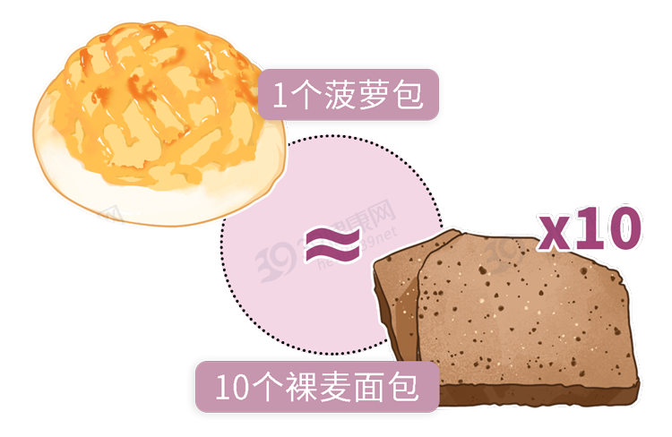 面包不是越贵越好!配料表上3个字很重要,以后看准了再买